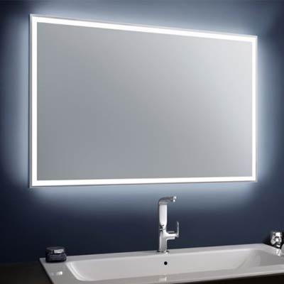 Зеркала Forum
